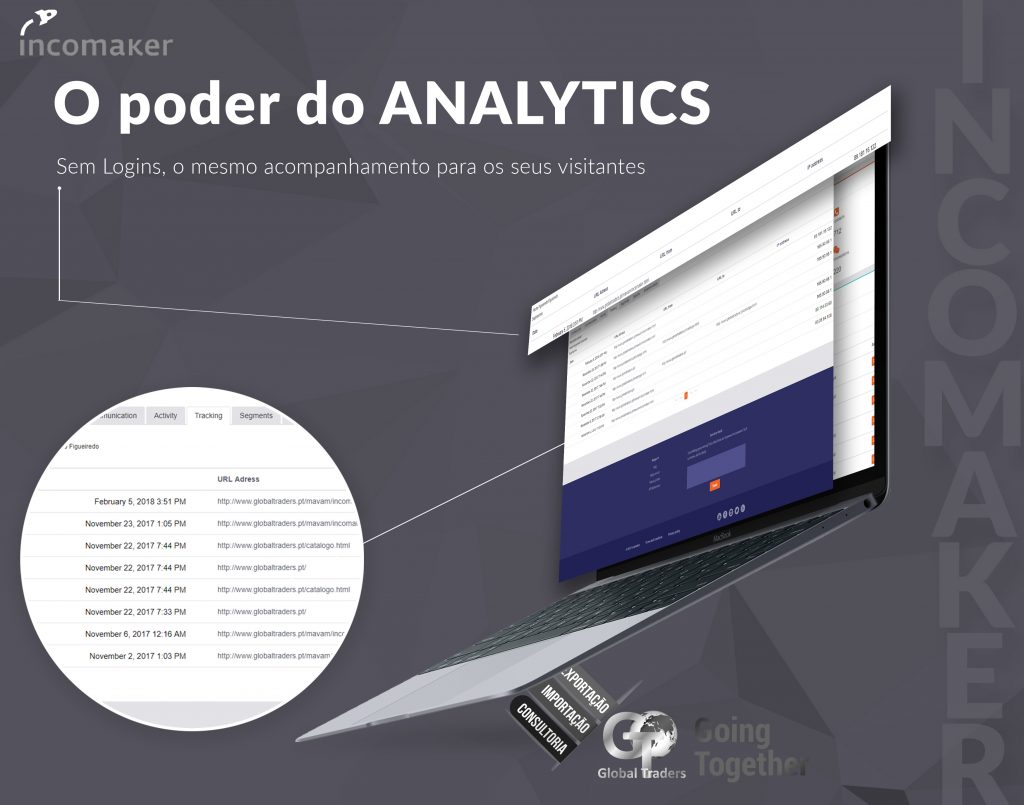Analytics Incomaker